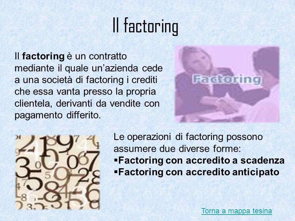 Il factoring Il factoring è un contratto mediante il quale unazienda cede a una società di factoring i crediti che essa vanta presso la propria client