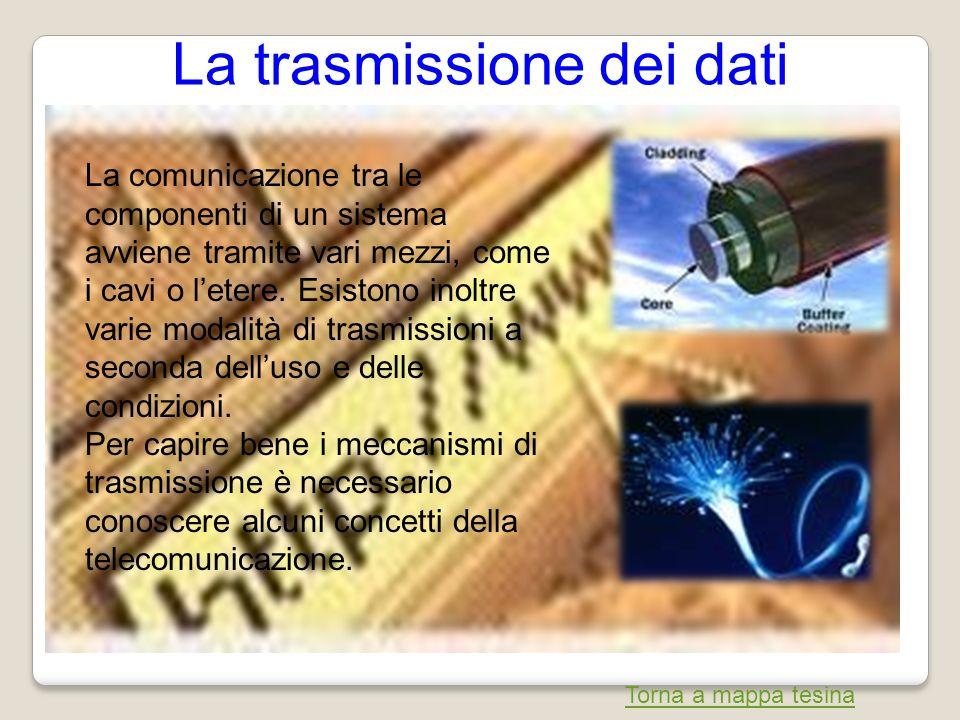 La trasmissione dei dati La comunicazione tra le componenti di un sistema avviene tramite vari mezzi, come i cavi o letere. Esistono inoltre varie mod