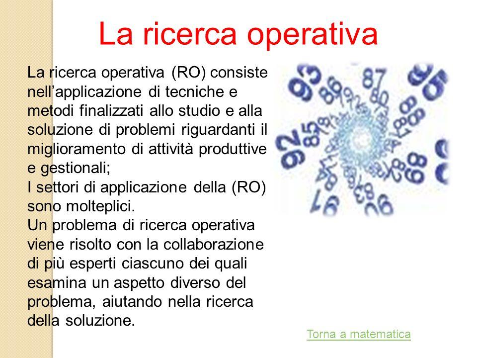 La ricerca operativa La ricerca operativa (RO) consiste nellapplicazione di tecniche e metodi finalizzati allo studio e alla soluzione di problemi rig