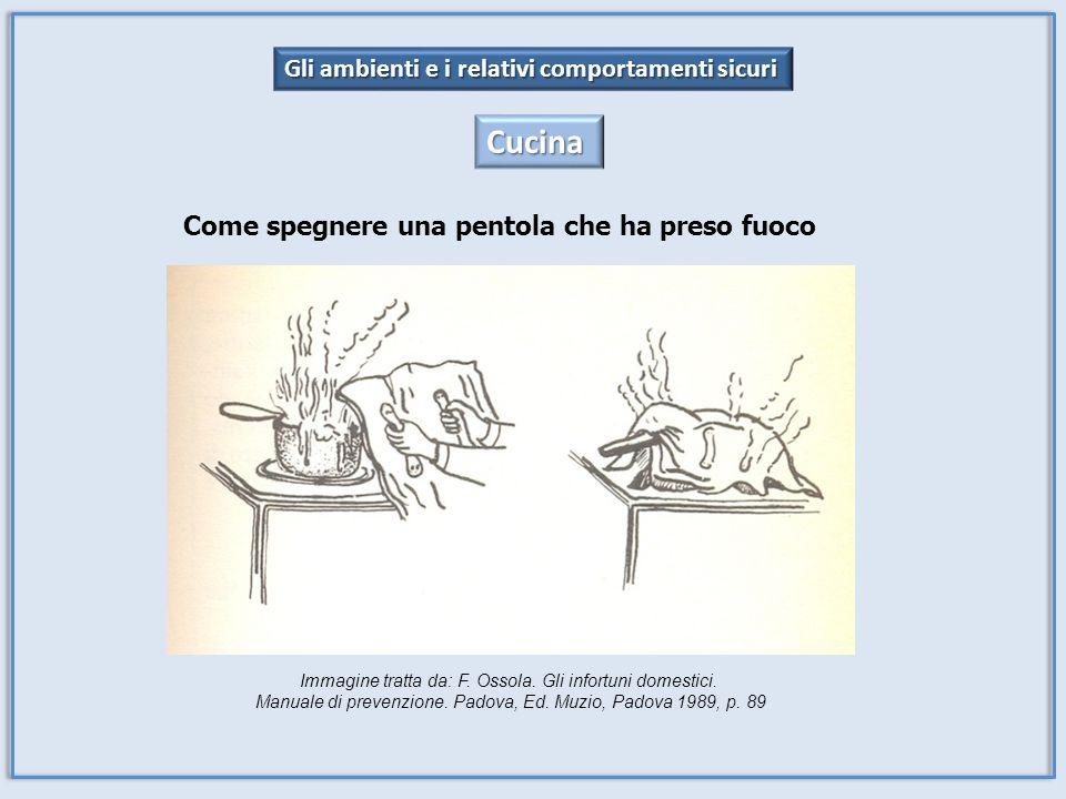 Gli ambienti e i relativi comportamenti sicuri Cucina Immagine tratta da: F. Ossola. Gli infortuni domestici. Manuale di prevenzione. Padova, Ed. Muzi