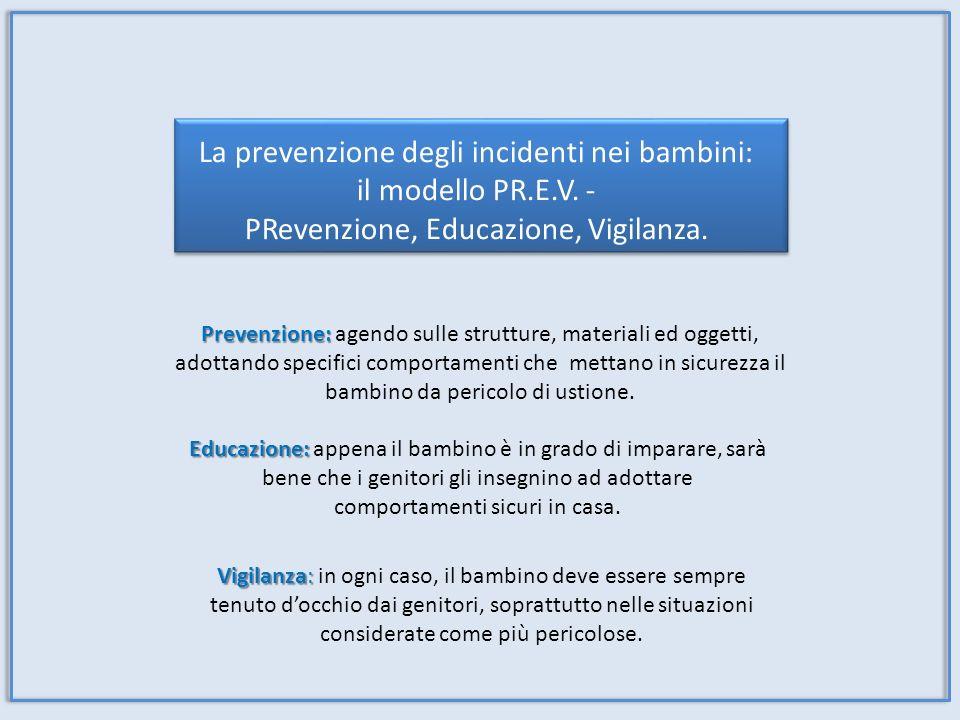 Gli ambienti e i relativi comportamenti sicuri Cucina Immagine tratta da: http://www.tuttomamma.com/cosa-fare-in-caso-di-incidenti-domestici/7670/http://www.tuttomamma.com/cosa-fare-in-caso-di-