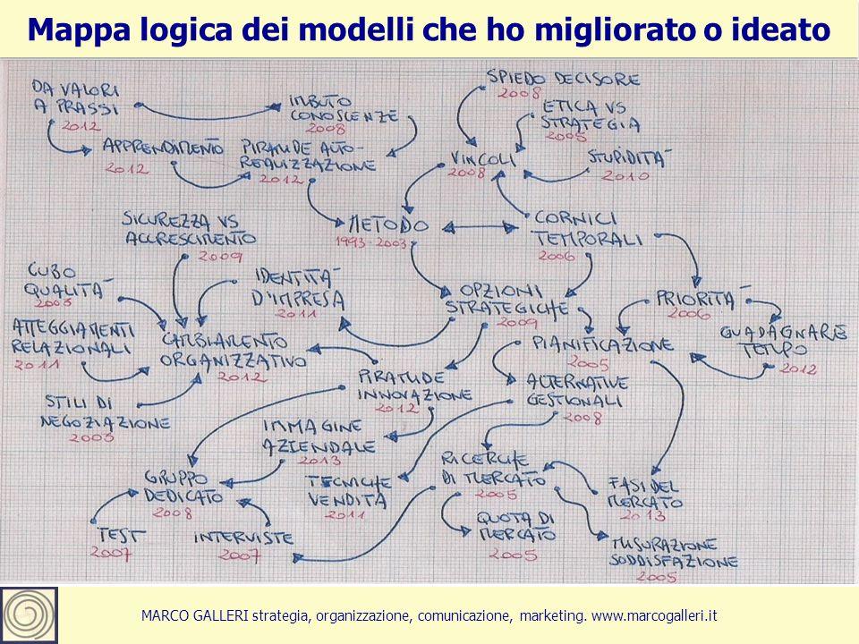 14Marco Galleri 26 maggio 2012 MARCO GALLERI strategia, organizzazione, comunicazione, marketing.