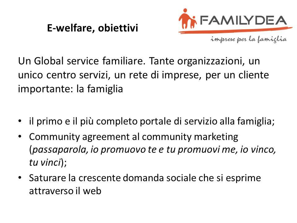 E-welfare, obiettivi Un Global service familiare. Tante organizzazioni, un unico centro servizi, un rete di imprese, per un cliente importante: la fam