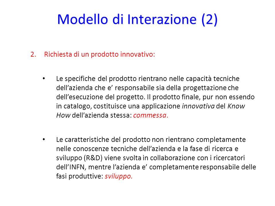 Modello di Interazione (2) 2.Richiesta di un prodotto innovativo: Le specifiche del prodotto rientrano nelle capacità tecniche dellazienda che e respo