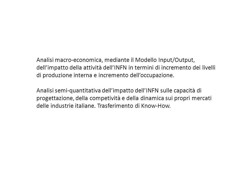 Analisi macro-economica, mediante il Modello Input/Output, dellimpatto della attività dellINFN in termini di incremento dei livelli di produzione inte