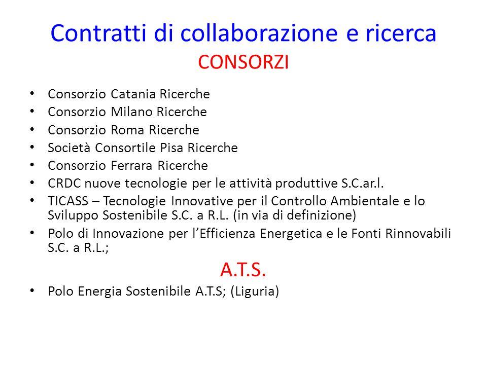 Contratti di collaborazione e ricerca CONSORZI Consorzio Catania Ricerche Consorzio Milano Ricerche Consorzio Roma Ricerche Società Consortile Pisa Ri