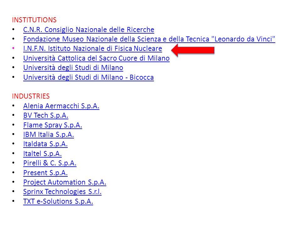 INSTITUTIONS C.N.R. Consiglio Nazionale delle Ricerche Fondazione Museo Nazionale della Scienza e della Tecnica