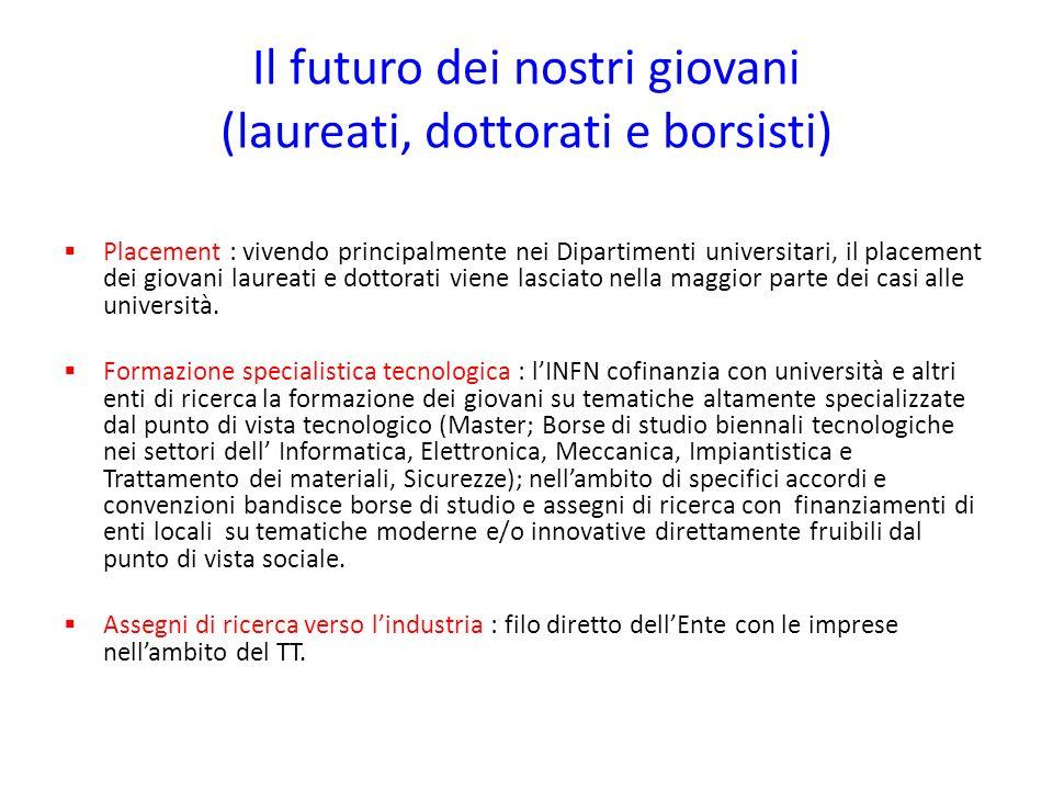 Il futuro dei nostri giovani (laureati, dottorati e borsisti) Placement : vivendo principalmente nei Dipartimenti universitari, il placement dei giova