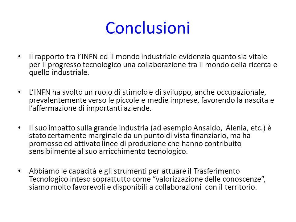 Conclusioni Il rapporto tra lINFN ed il mondo industriale evidenzia quanto sia vitale per il progresso tecnologico una collaborazione tra il mondo del