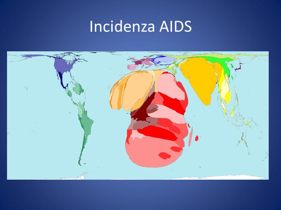 Incidenza AIDS