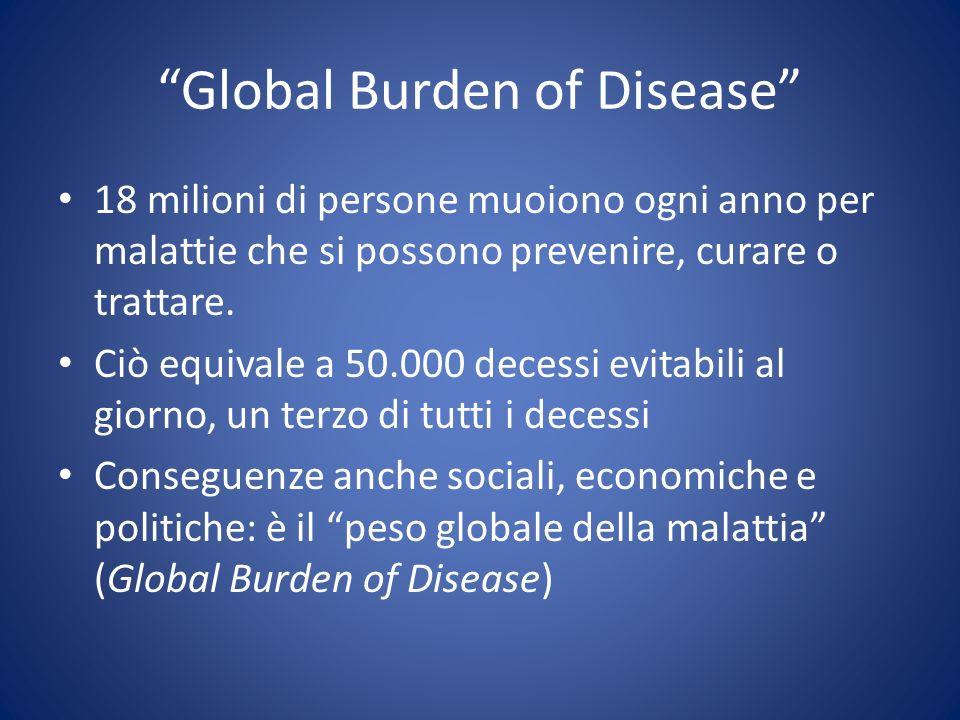Global Burden of Disease 18 milioni di persone muoiono ogni anno per malattie che si possono prevenire, curare o trattare. Ciò equivale a 50.000 deces