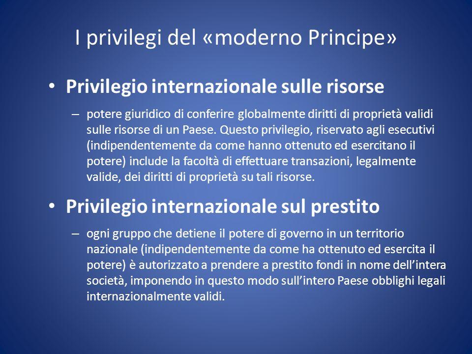 I privilegi del «moderno Principe» Privilegio internazionale sulle risorse – potere giuridico di conferire globalmente diritti di proprietà validi sul