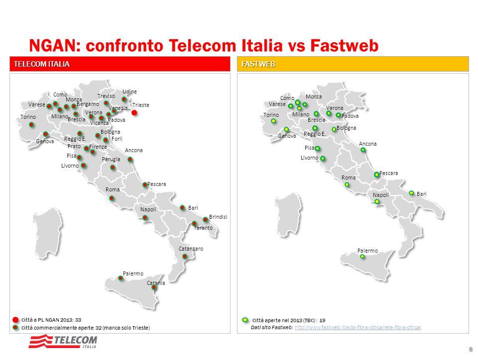 FASTWEB Dati sito Fastweb: http://www.fastweb.it/adsl-fibra-ottica/rete-fibra-ottica/ http://www.fastweb.it/adsl-fibra-ottica/rete-fibra-ottica/ TELEC