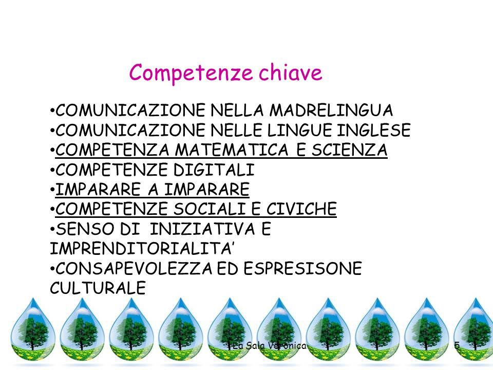 5 Competenze chiave COMUNICAZIONE NELLA MADRELINGUA COMUNICAZIONE NELLE LINGUE INGLESE COMPETENZA MATEMATICA E SCIENZA COMPETENZE DIGITALI IMPARARE A
