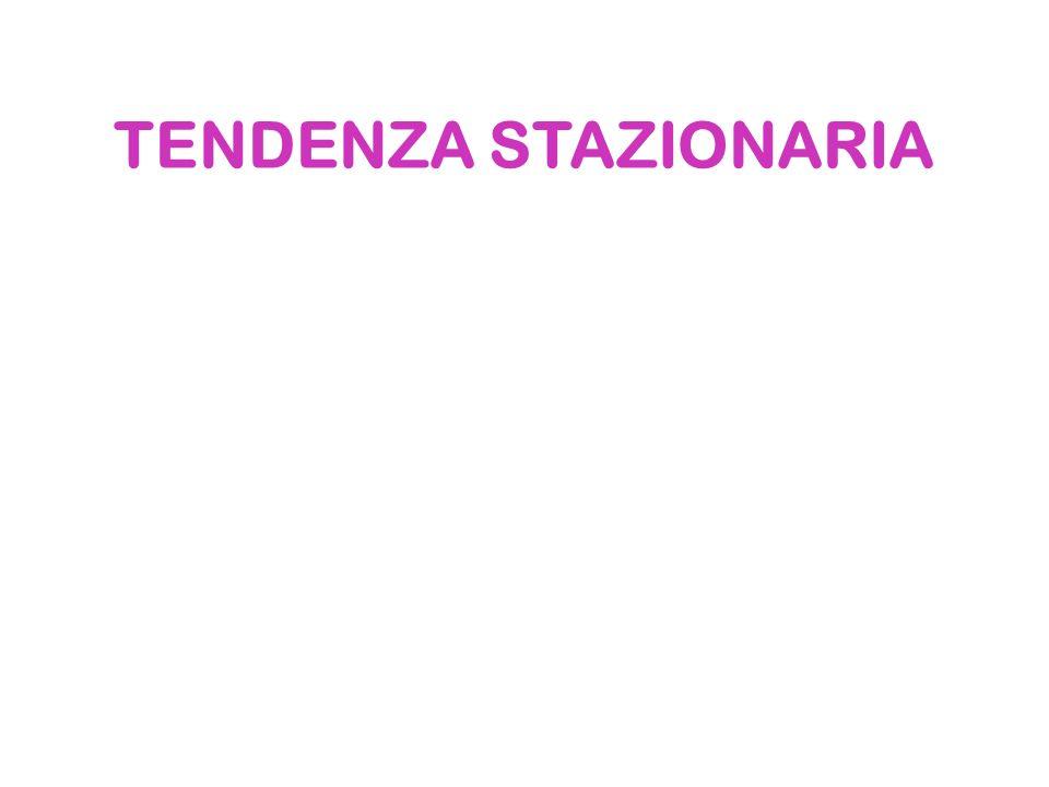 TENDENZA STAZIONARIA