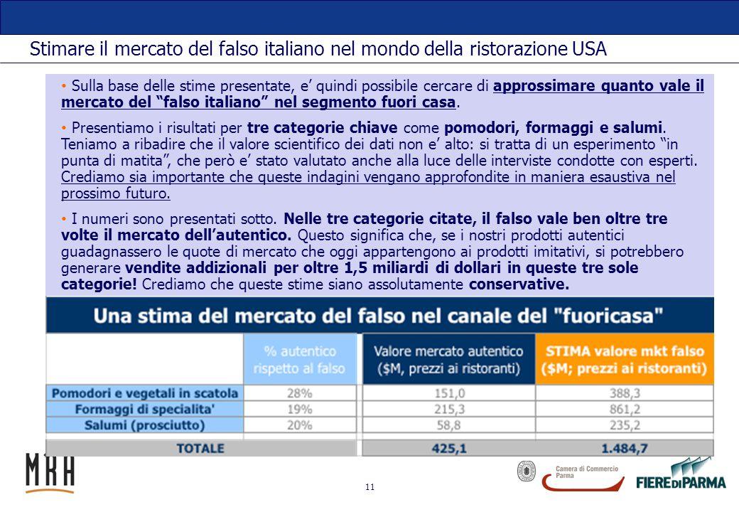 11 Stimare il mercato del falso italiano nel mondo della ristorazione USA Sulla base delle stime presentate, e quindi possibile cercare di approssimar