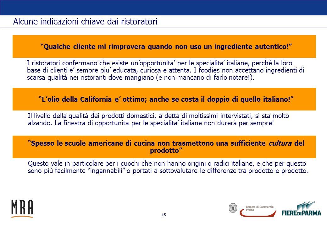 15 Alcune indicazioni chiave dai ristoratori I ristoratori confermano che esiste unopportunita per le specialita italiane, perché la loro base di clie