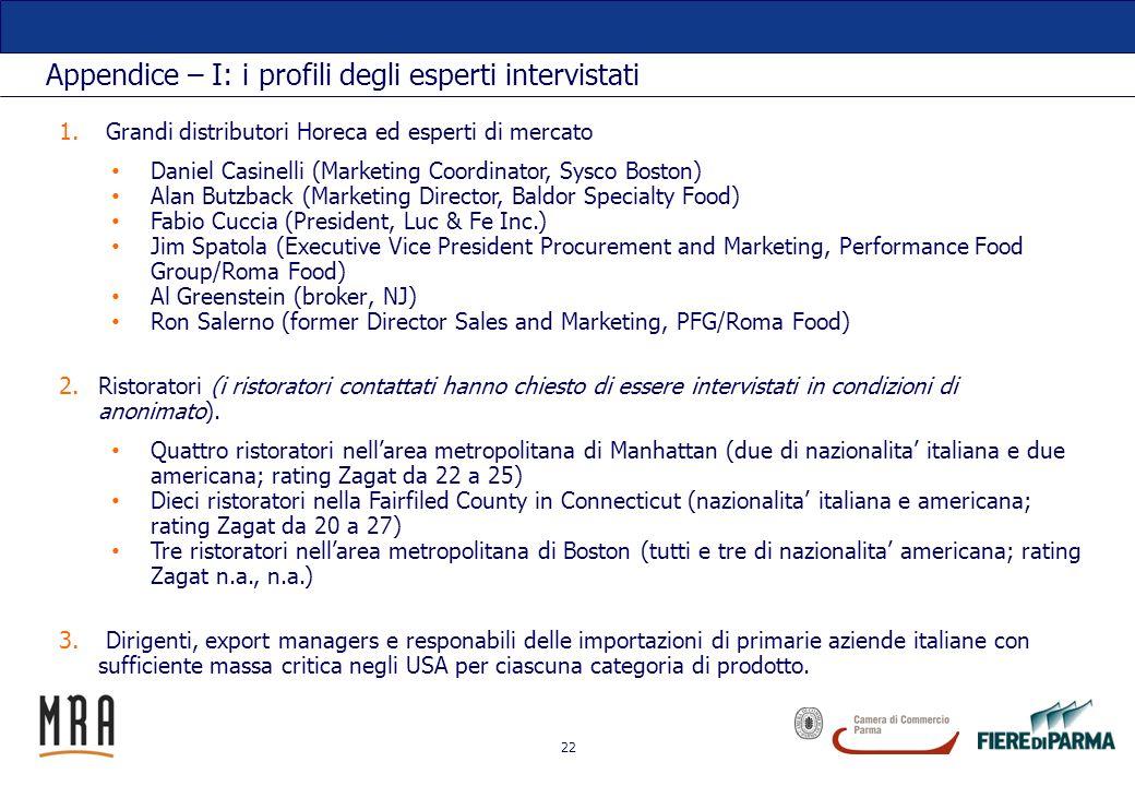 22 Appendice – I: i profili degli esperti intervistati 1. Grandi distributori Horeca ed esperti di mercato Daniel Casinelli (Marketing Coordinator, Sy