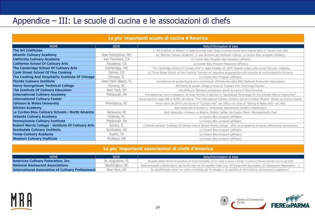 24 Appendice – III: Le scuole di cucina e le associazioni di chefs