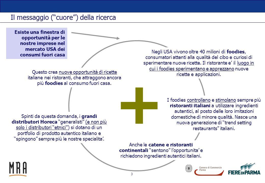 4 Indice 1.Il cuore della ricerca (conclusioni) 2.