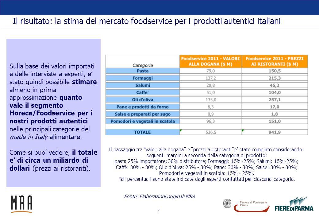 7 Il risultato: la stima del mercato foodservice per i prodotti autentici italiani Fonte: Elaborazioni originali MRA Il passaggio tra valori alla doga
