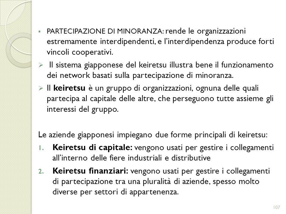 PARTECIPAZIONE DI MINORANZA: rende le organizzazioni estremamente interdipendenti, e linterdipendenza produce forti vincoli cooperativi. Il sistema gi