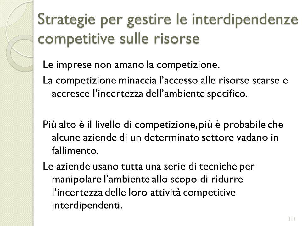Strategie per gestire le interdipendenze competitive sulle risorse Le imprese non amano la competizione. La competizione minaccia laccesso alle risors