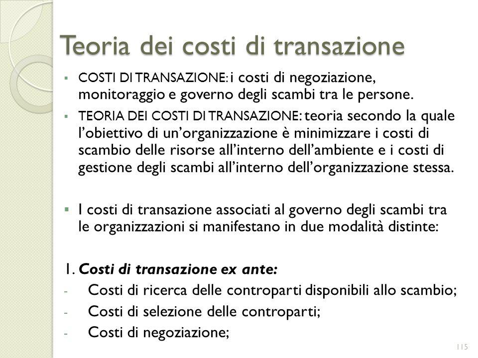 Teoria dei costi di transazione COSTI DI TRANSAZIONE: i costi di negoziazione, monitoraggio e governo degli scambi tra le persone. TEORIA DEI COSTI DI