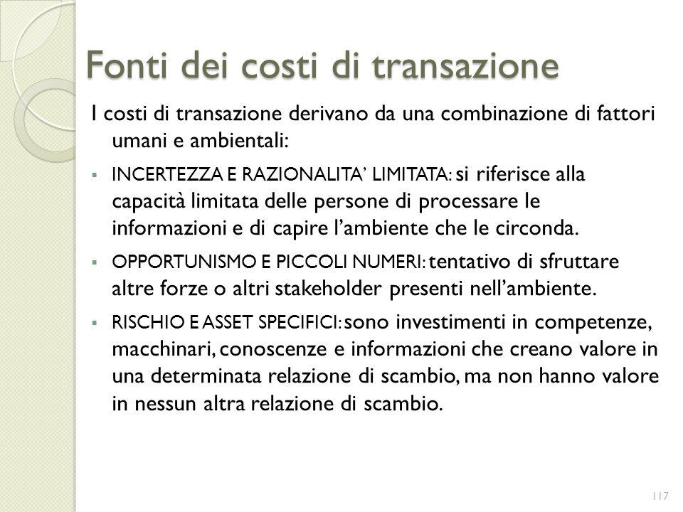 Fonti dei costi di transazione I costi di transazione derivano da una combinazione di fattori umani e ambientali: INCERTEZZA E RAZIONALITA LIMITATA: s