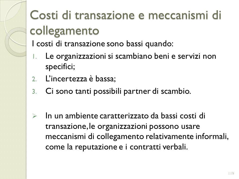 Costi di transazione e meccanismi di collegamento I costi di transazione sono bassi quando: 1. Le organizzazioni si scambiano beni e servizi non speci
