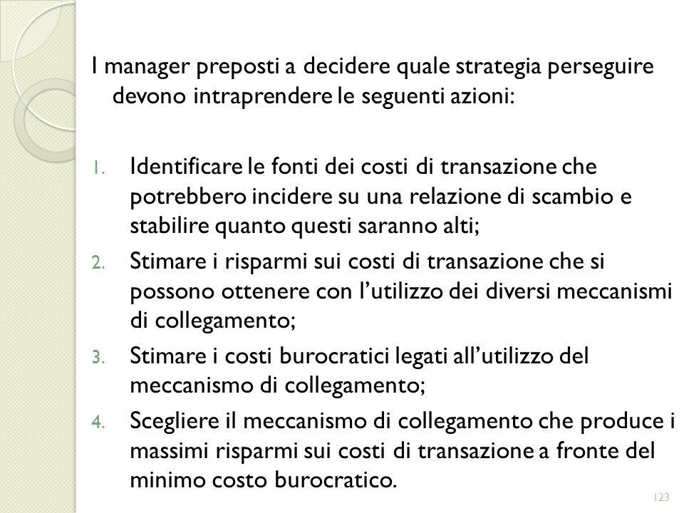 I manager preposti a decidere quale strategia perseguire devono intraprendere le seguenti azioni: 1. Identificare le fonti dei costi di transazione ch