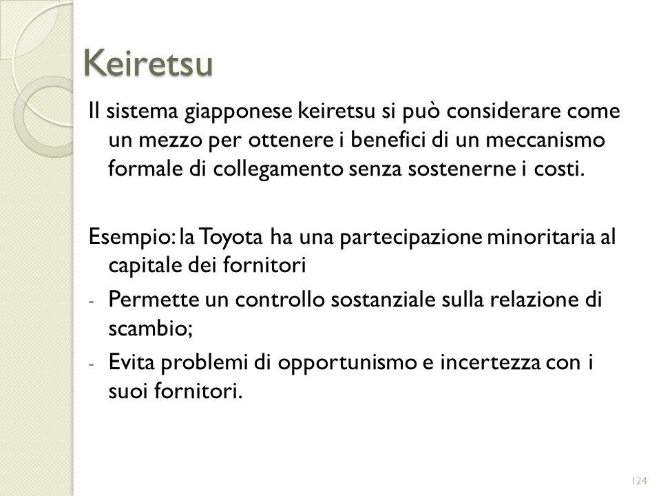 Keiretsu Il sistema giapponese keiretsu si può considerare come un mezzo per ottenere i benefici di un meccanismo formale di collegamento senza sosten