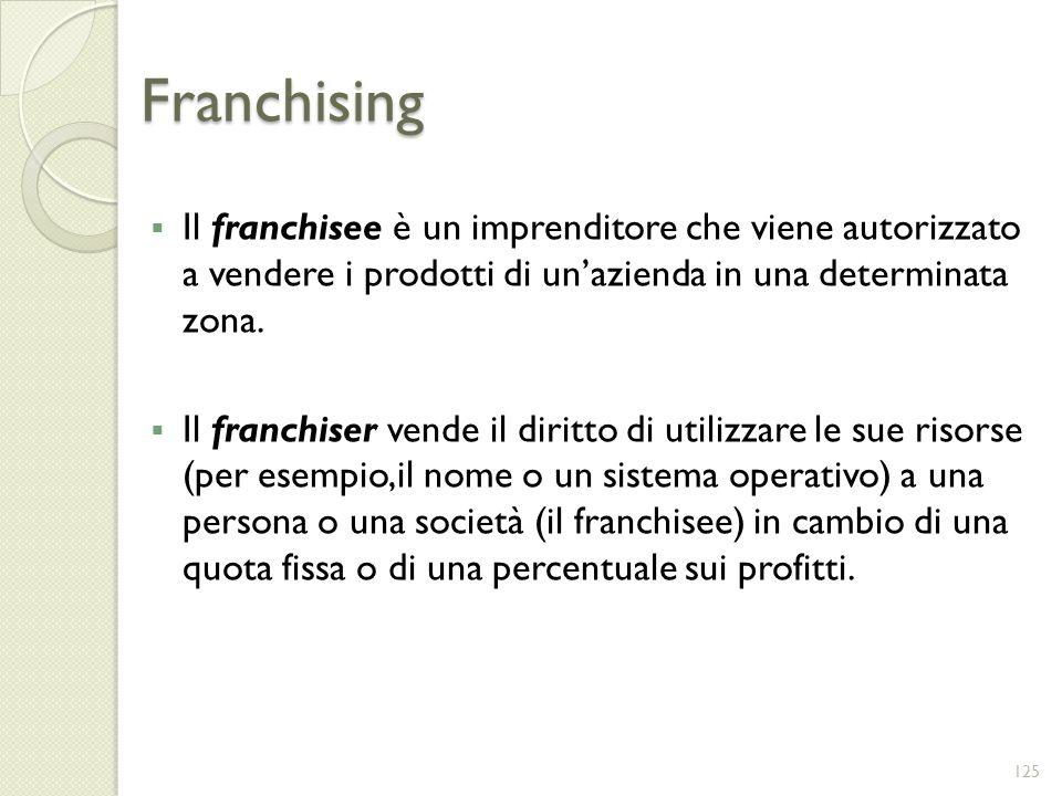 Franchising Il franchisee è un imprenditore che viene autorizzato a vendere i prodotti di unazienda in una determinata zona. Il franchiser vende il di