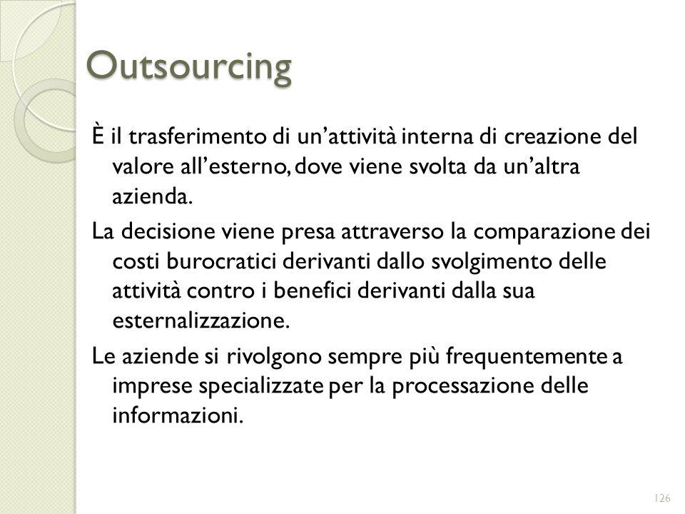 Outsourcing È il trasferimento di unattività interna di creazione del valore allesterno, dove viene svolta da unaltra azienda. La decisione viene pres