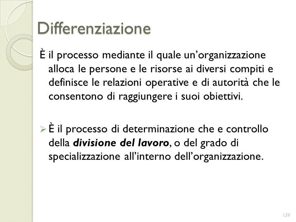 Differenziazione È il processo mediante il quale unorganizzazione alloca le persone e le risorse ai diversi compiti e definisce le relazioni operative