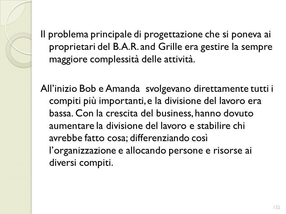 Il problema principale di progettazione che si poneva ai proprietari del B.A.R. and Grille era gestire la sempre maggiore complessità delle attività.