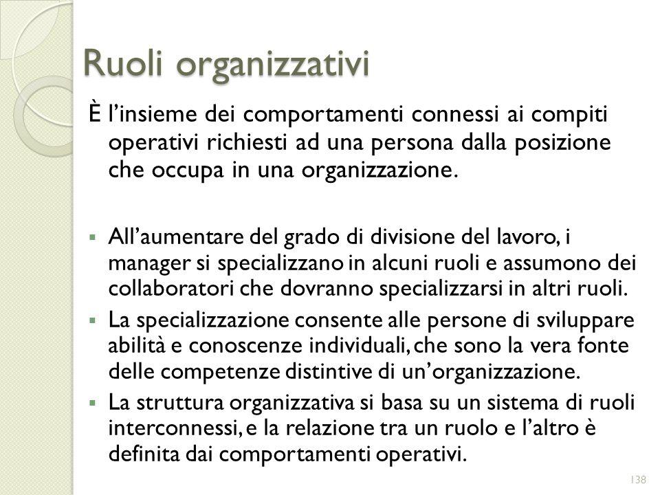 Ruoli organizzativi È linsieme dei comportamenti connessi ai compiti operativi richiesti ad una persona dalla posizione che occupa in una organizzazio