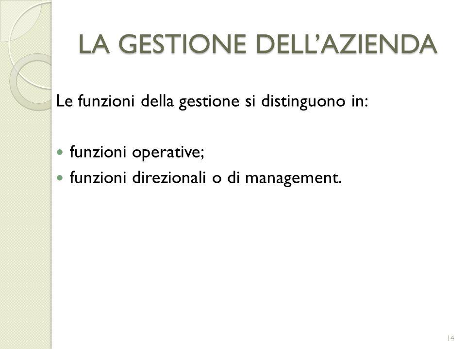 LA GESTIONE DELLAZIENDA Le funzioni della gestione si distinguono in: funzioni operative; funzioni direzionali o di management. 14