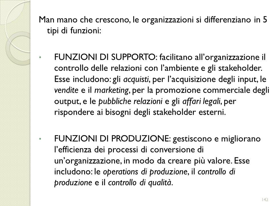 Man mano che crescono, le organizzazioni si differenziano in 5 tipi di funzioni: FUNZIONI DI SUPPORTO: facilitano allorganizzazione il controllo delle