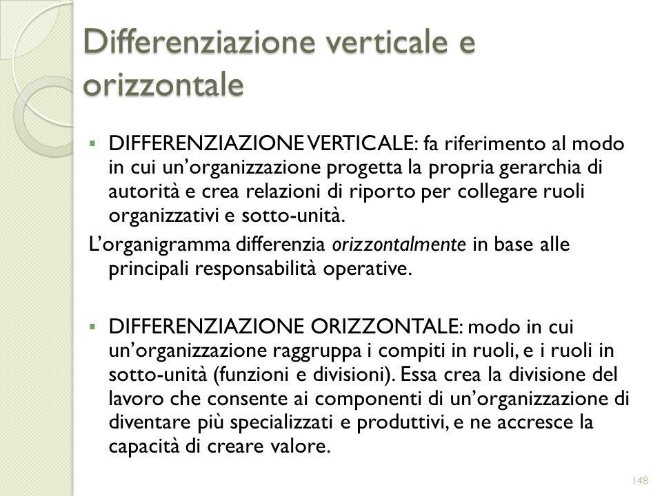 Differenziazione verticale e orizzontale DIFFERENZIAZIONE VERTICALE: fa riferimento al modo in cui unorganizzazione progetta la propria gerarchia di a