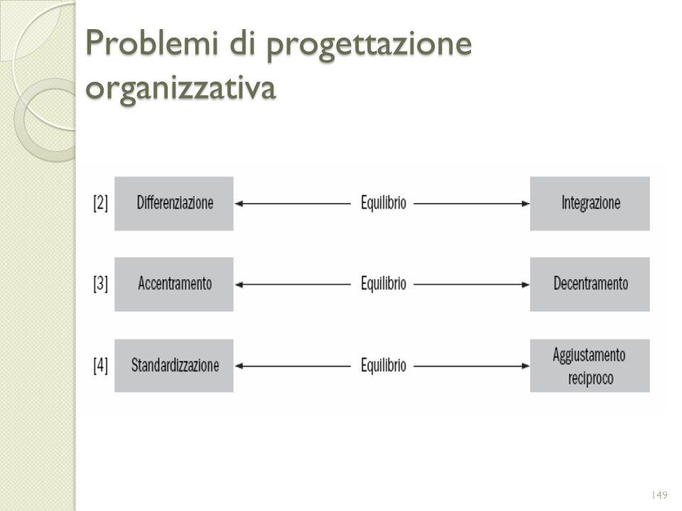Problemi di progettazione organizzativa 149