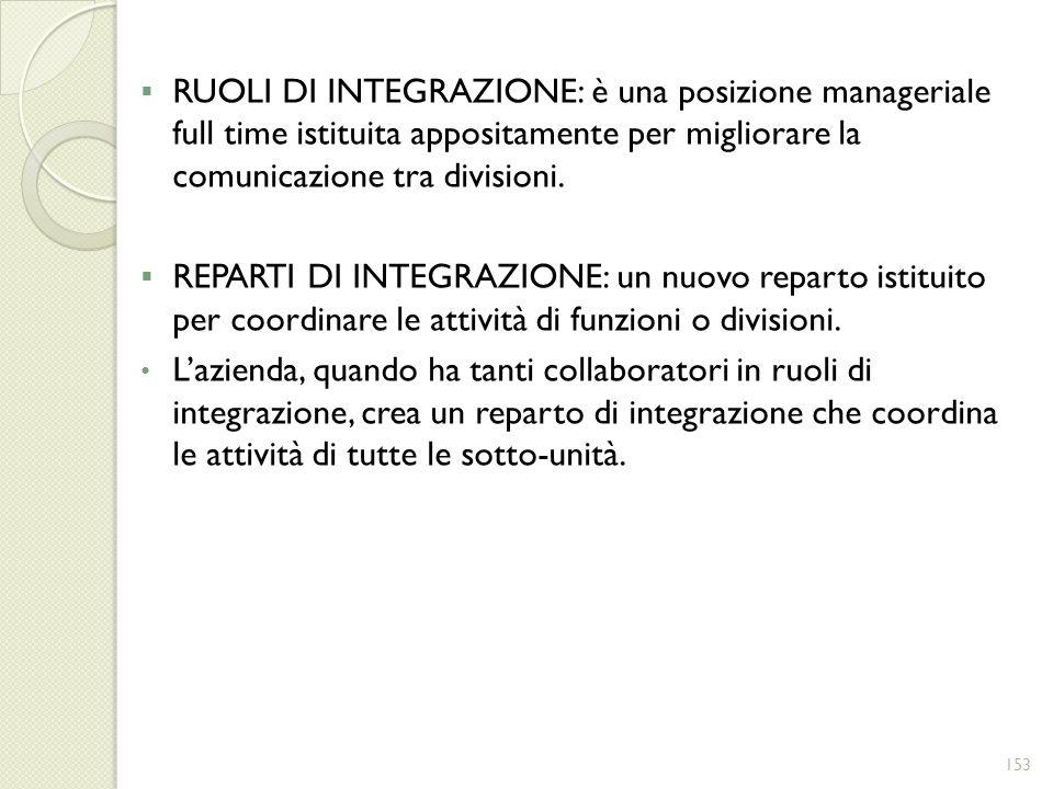 RUOLI DI INTEGRAZIONE: è una posizione manageriale full time istituita appositamente per migliorare la comunicazione tra divisioni. REPARTI DI INTEGRA