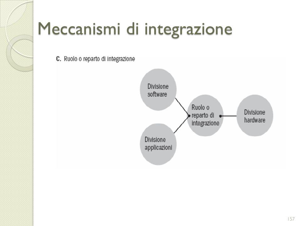 Meccanismi di integrazione 157