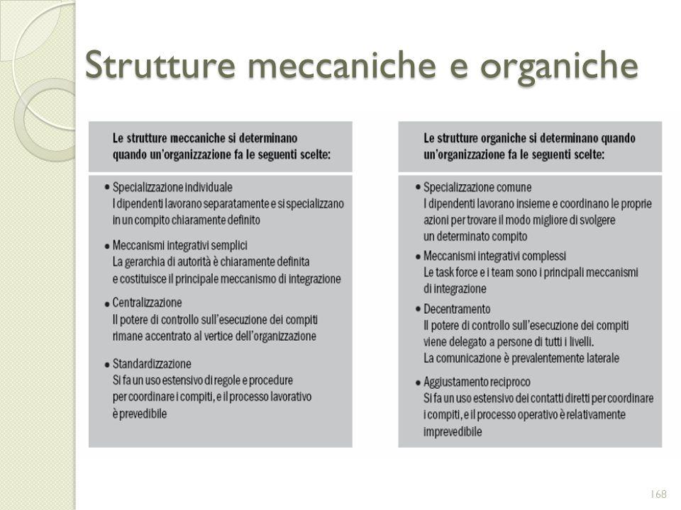 Strutture meccaniche e organiche 168