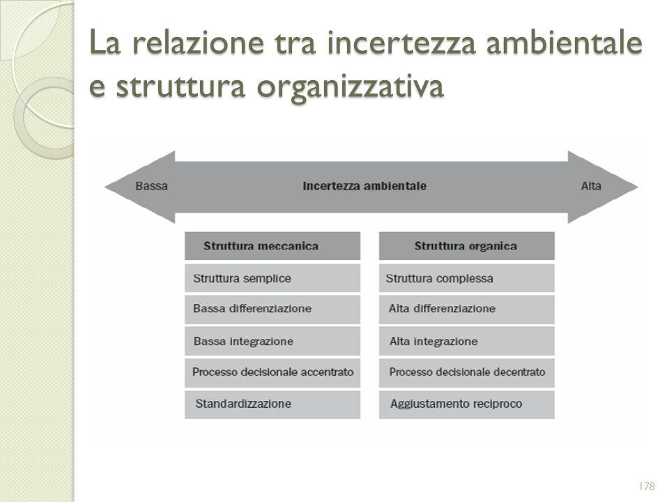 La relazione tra incertezza ambientale e struttura organizzativa 178