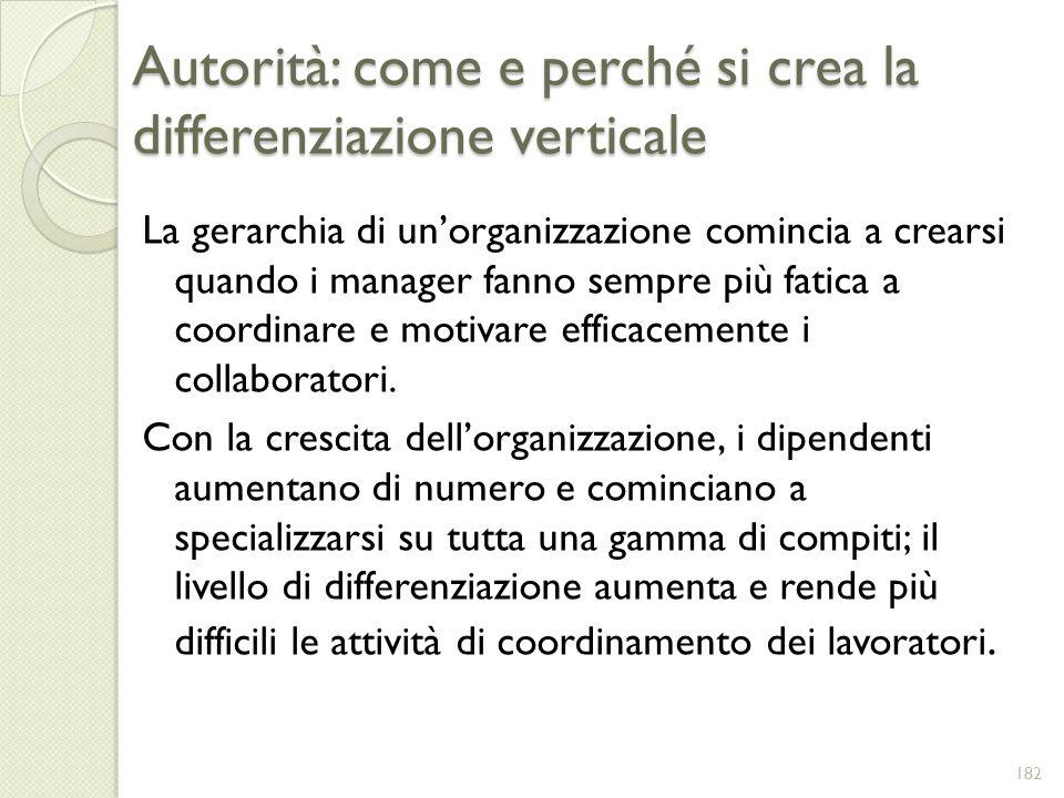 Autorità: come e perché si crea la differenziazione verticale La gerarchia di unorganizzazione comincia a crearsi quando i manager fanno sempre più fa