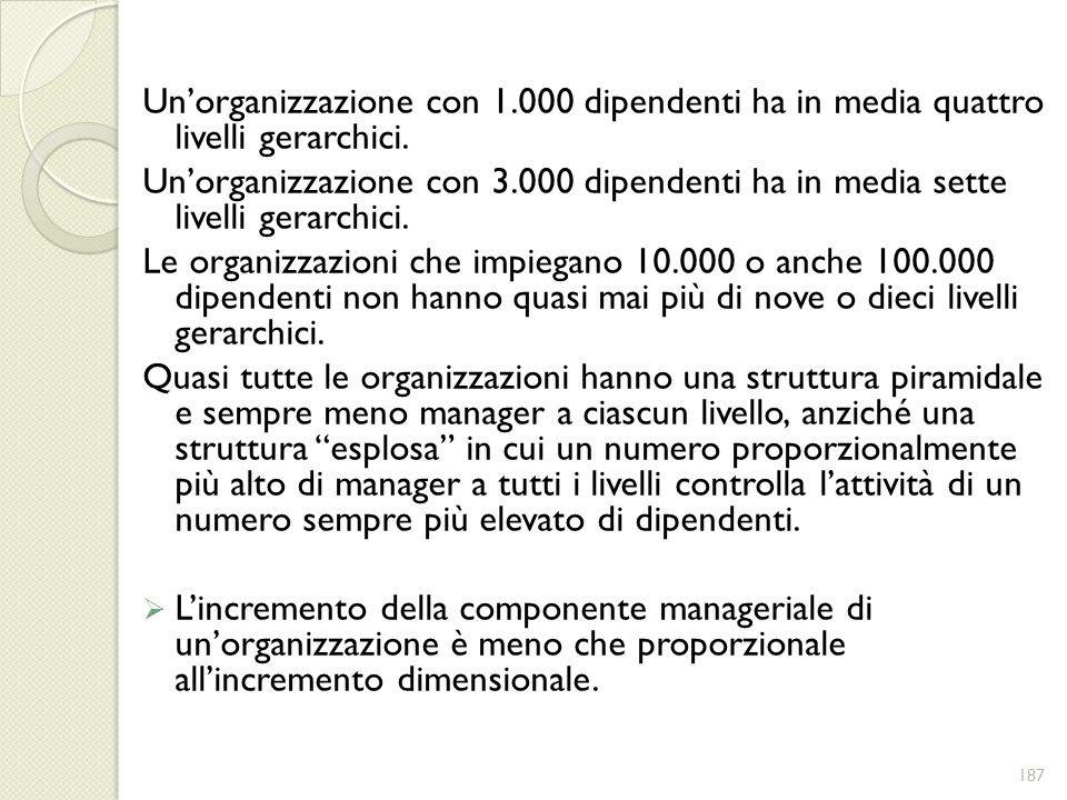 Unorganizzazione con 1.000 dipendenti ha in media quattro livelli gerarchici. Unorganizzazione con 3.000 dipendenti ha in media sette livelli gerarchi