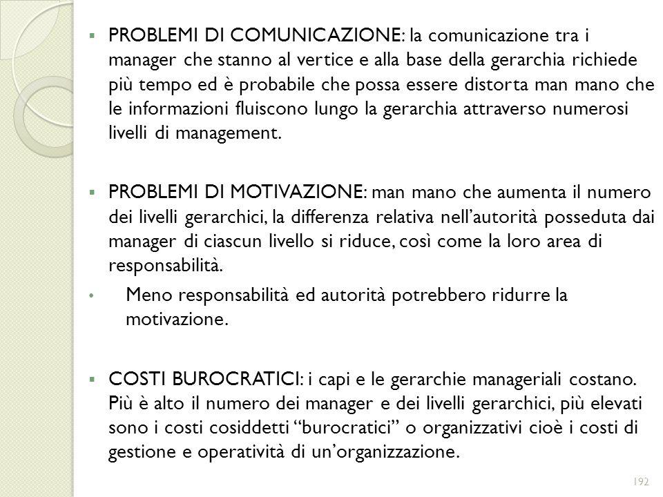 PROBLEMI DI COMUNICAZIONE: la comunicazione tra i manager che stanno al vertice e alla base della gerarchia richiede più tempo ed è probabile che poss