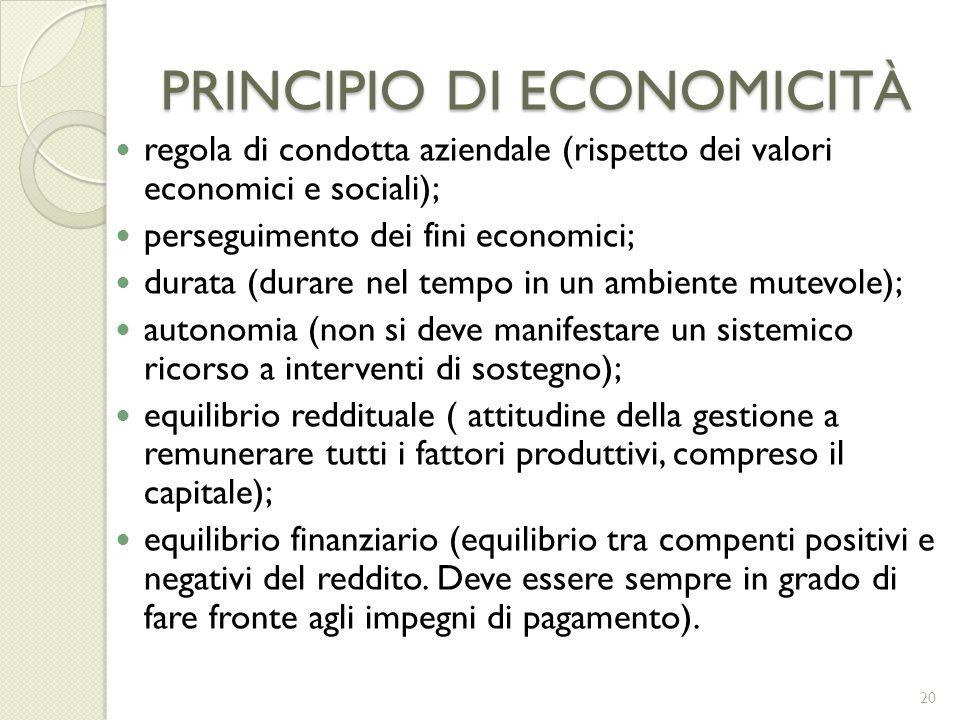 PRINCIPIO DI ECONOMICITÀ regola di condotta aziendale (rispetto dei valori economici e sociali); perseguimento dei fini economici; durata (durare nel