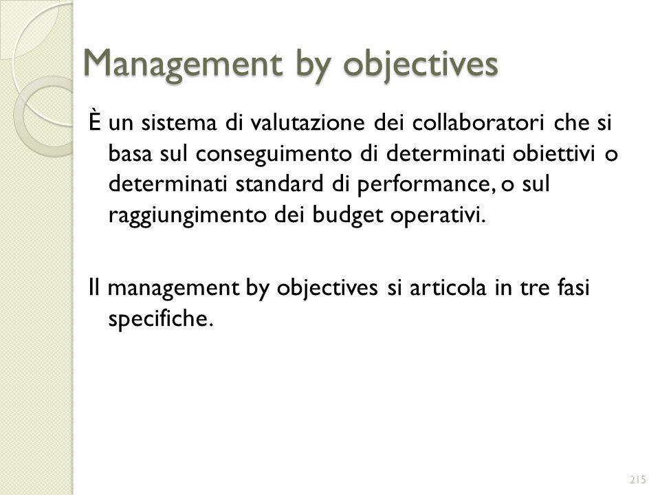 Management by objectives È un sistema di valutazione dei collaboratori che si basa sul conseguimento di determinati obiettivi o determinati standard d